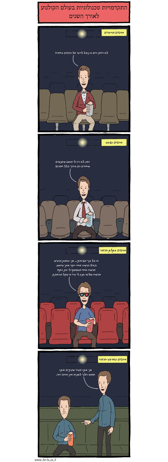 תולדות הקולנוע