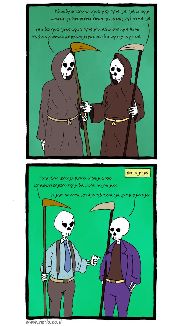 מגמות שוק